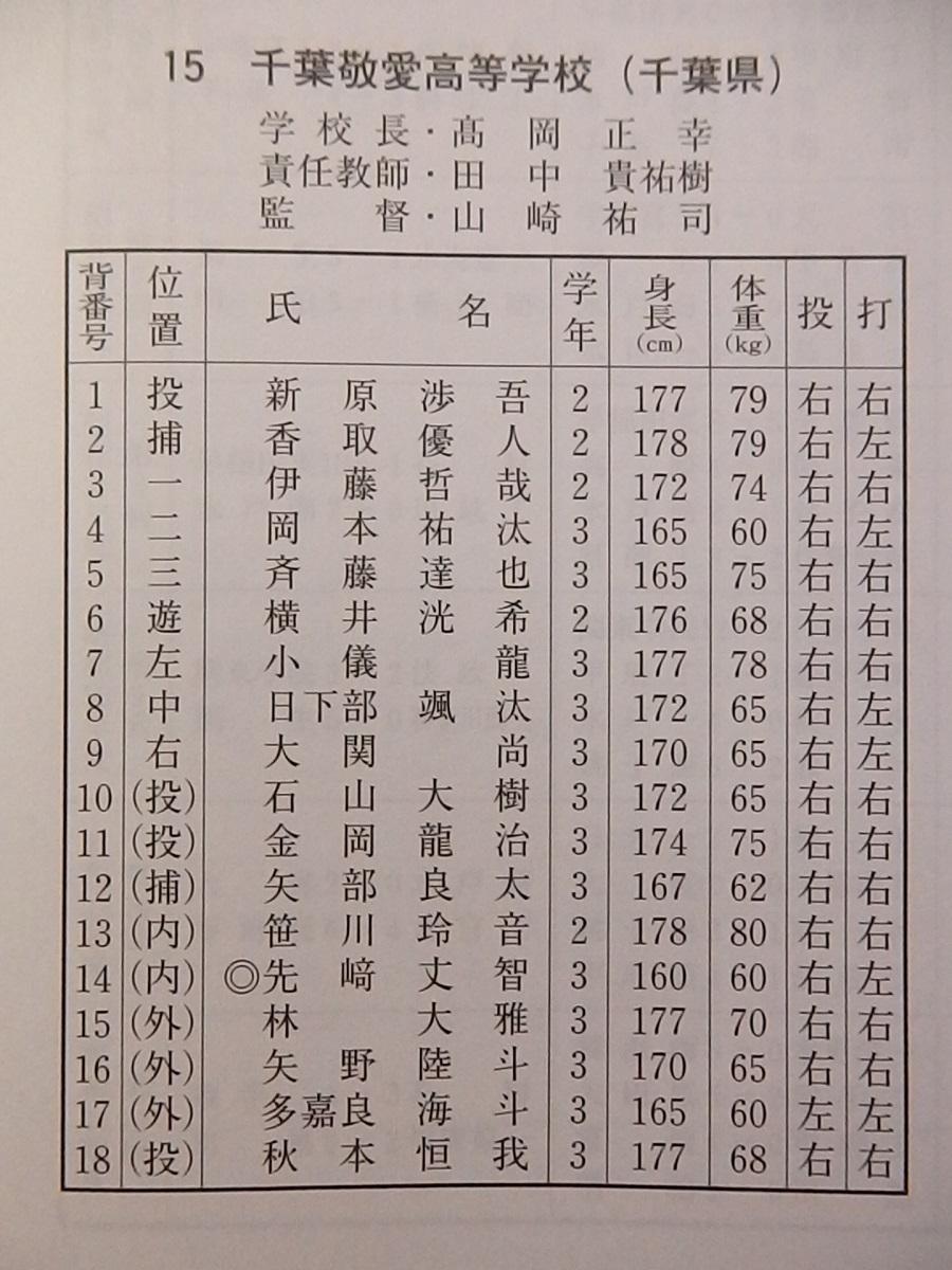 15_千葉敬愛