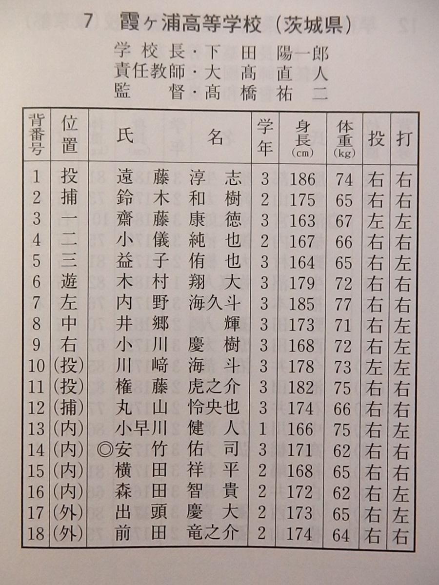 07_霞ヶ浦