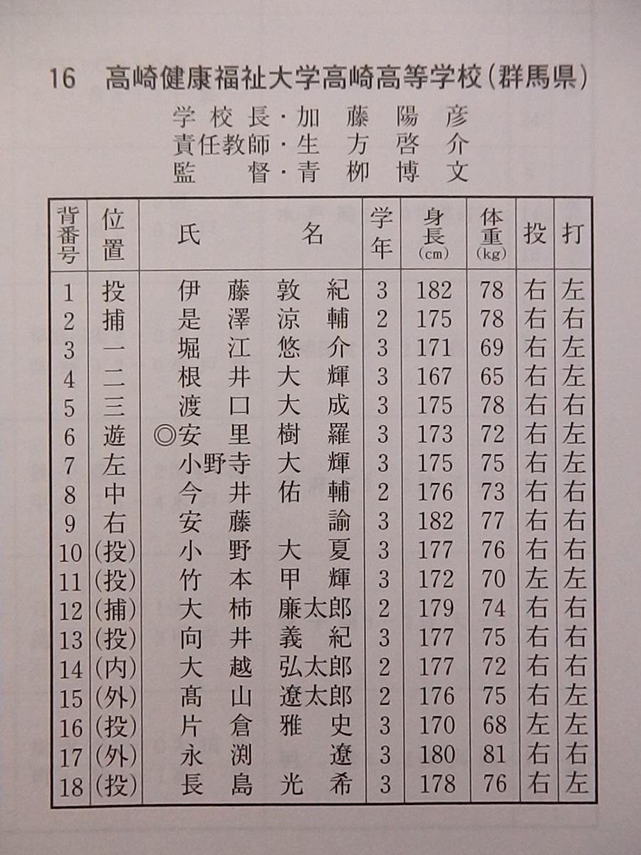 16_健大高崎