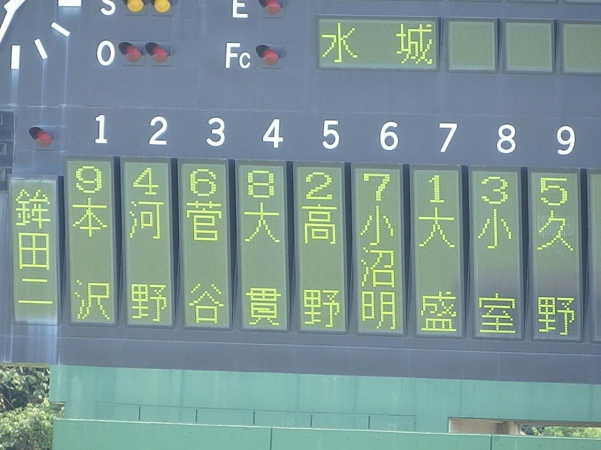 06_鉾田一スタメン