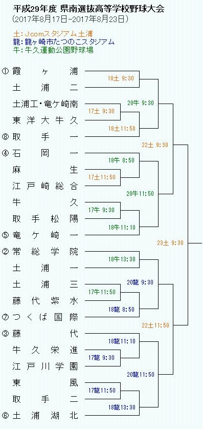2017県南選抜
