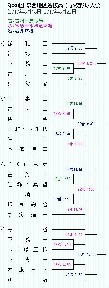 2017県西選抜