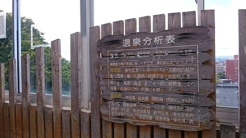 札幌市 天然温泉 緑の湯☆日中