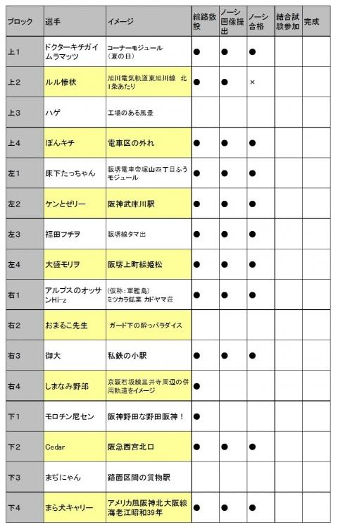 まらP進捗表0611