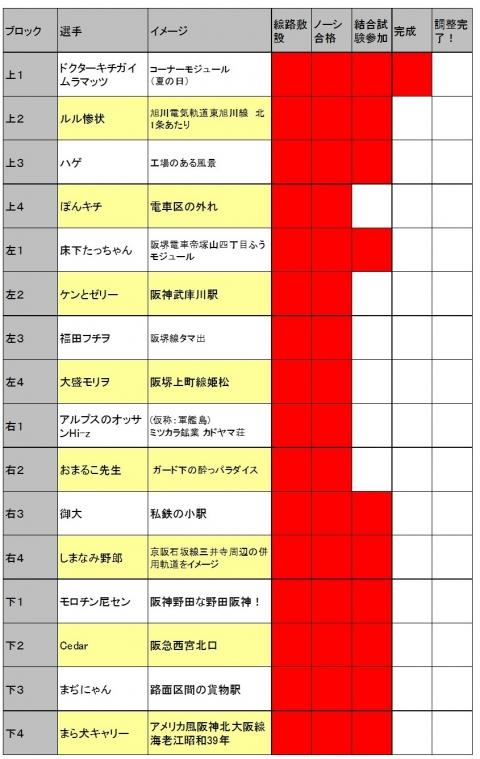 まらP進捗表