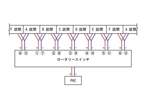 03-配線イメージ