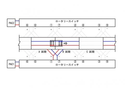 04-走行1