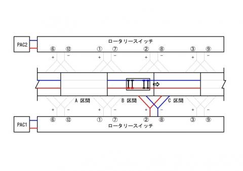 05-走行2
