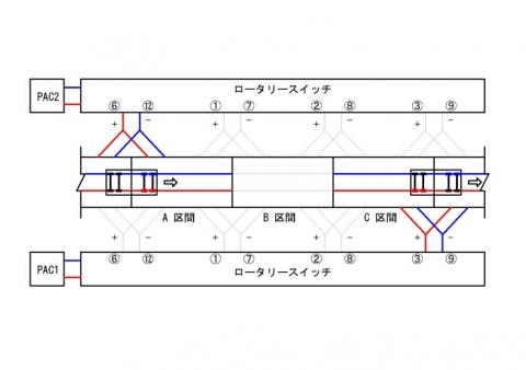 06-走行3