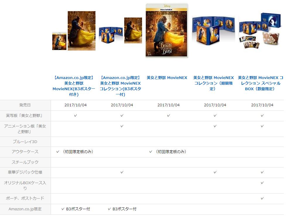 美女と野獣 MovieNEX steelbook スチールブック