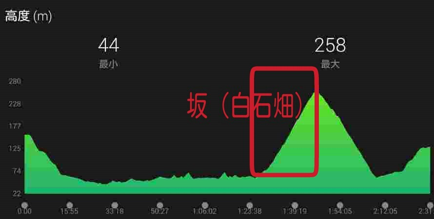 20170716shiraishi-ogu.jpg