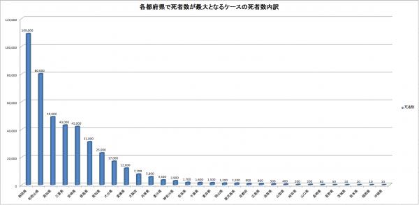 http://blog-imgs-112.fc2.com/o/k/a/okarutojishinyogen/newsplus_1499611178_5601s.png