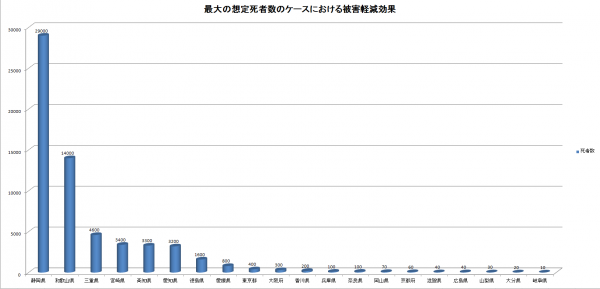 http://blog-imgs-112.fc2.com/o/k/a/okarutojishinyogen/newsplus_1499611178_5602s.png