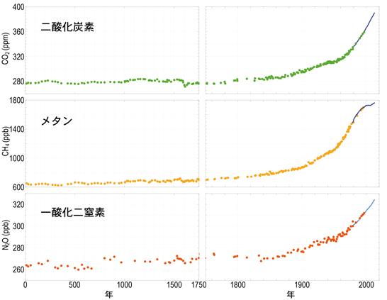 【温暖化】地球全体の大気のメタン濃度が過去最高に…温室効果はなんとCO2の「25倍」