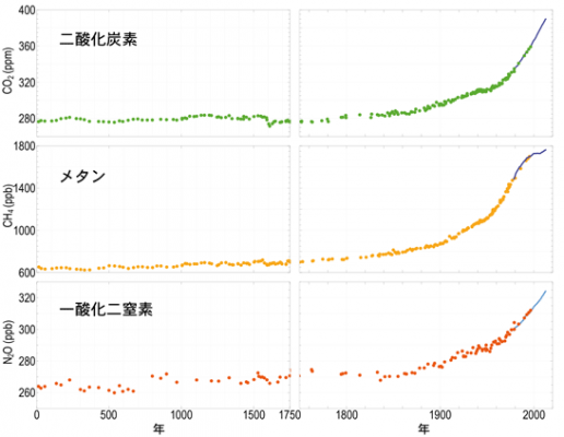 http://blog-imgs-112.fc2.com/o/k/a/okarutojishinyogen/scienceplus_1496539724_1802s.png