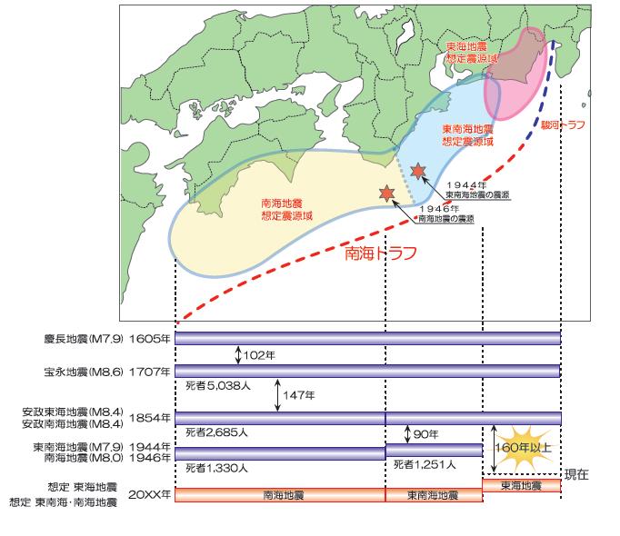 【東海地震】予知前提の防災体制を見直し…対策を続けていた静岡県は戸惑い