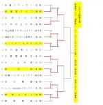 琉球SBC第63回男女総合選手権ソフトボール