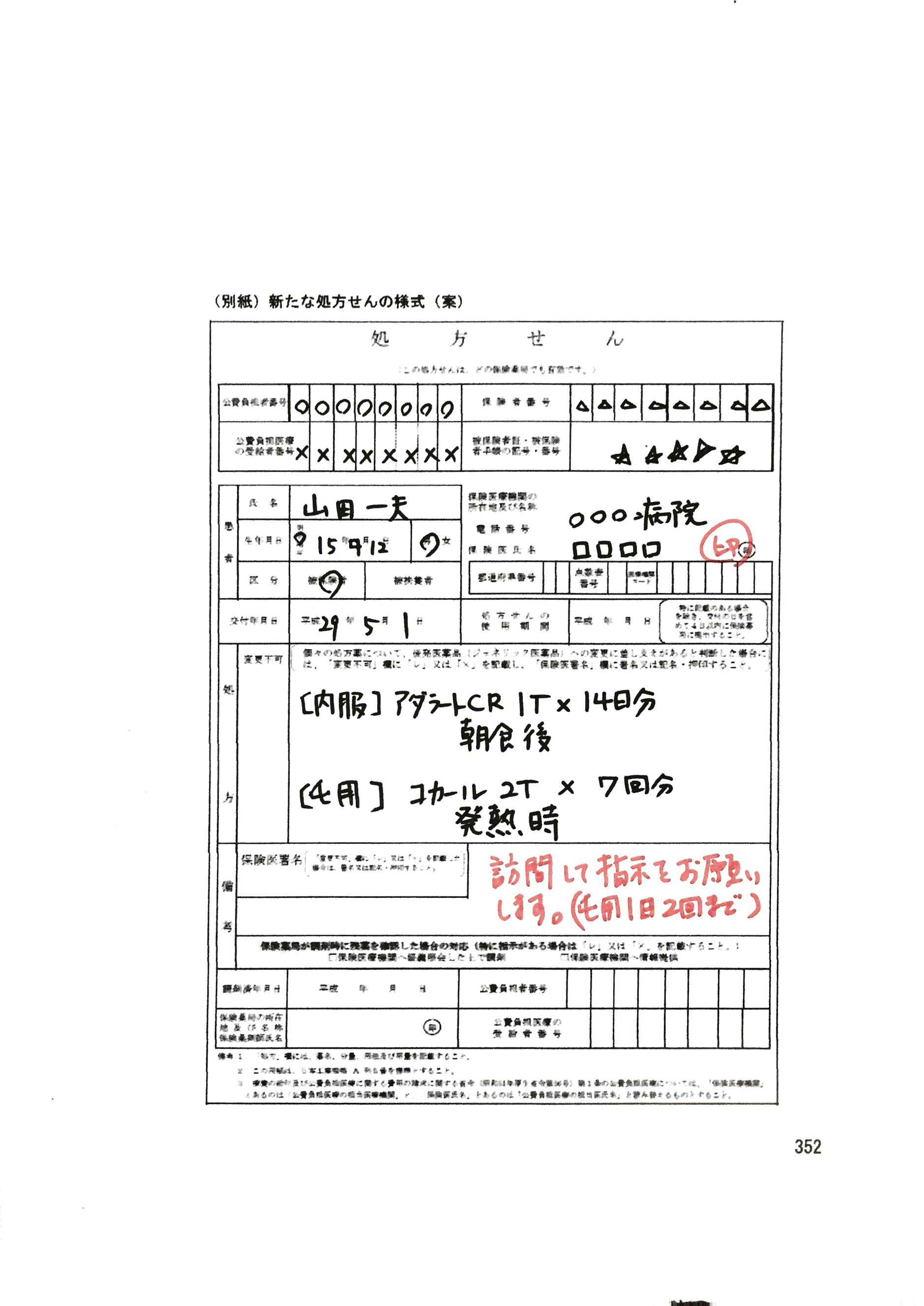 サンヨー薬局 居宅介護支援事業所 〜 お役立ち情報 …