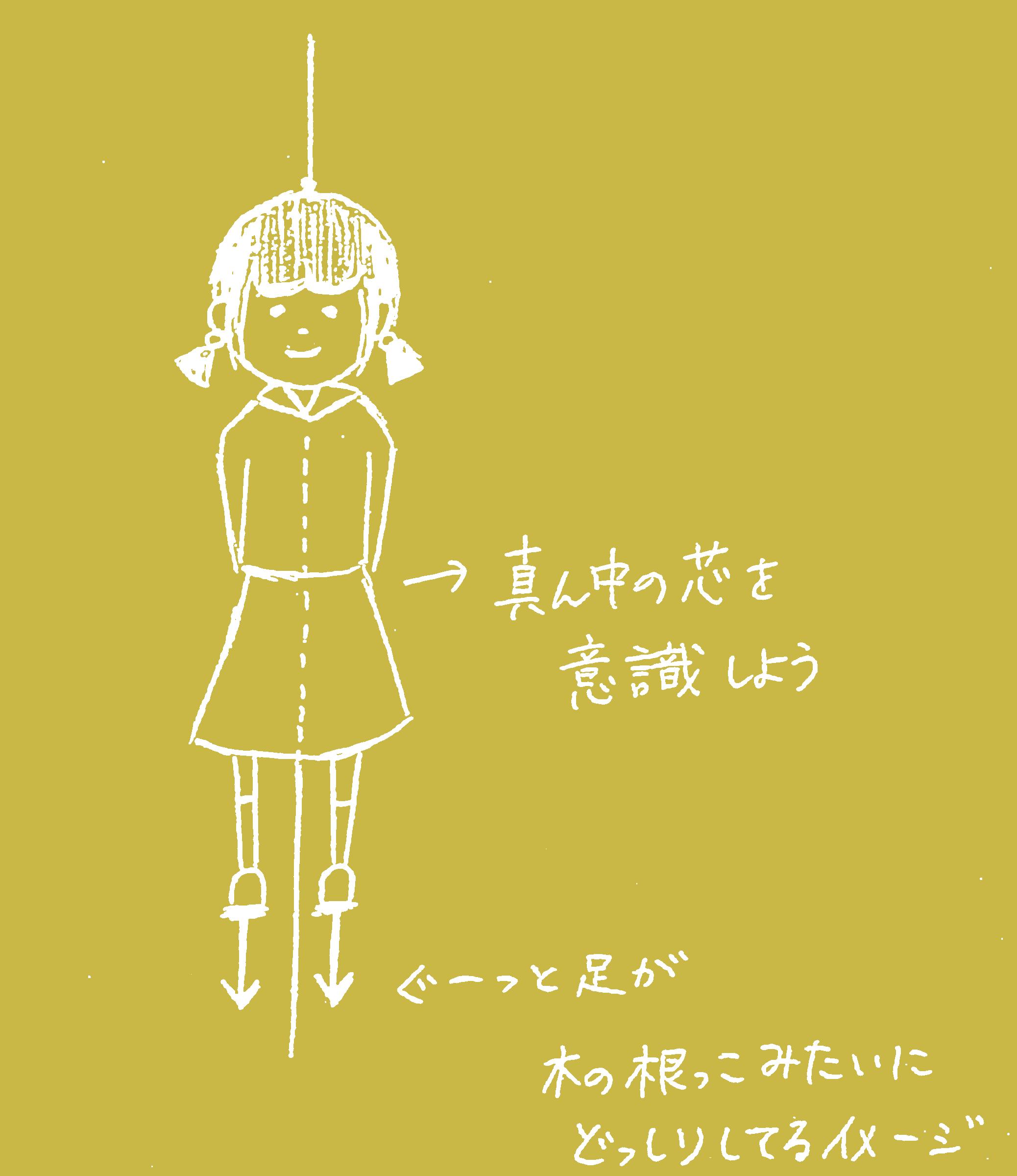 0625_ぐーっと