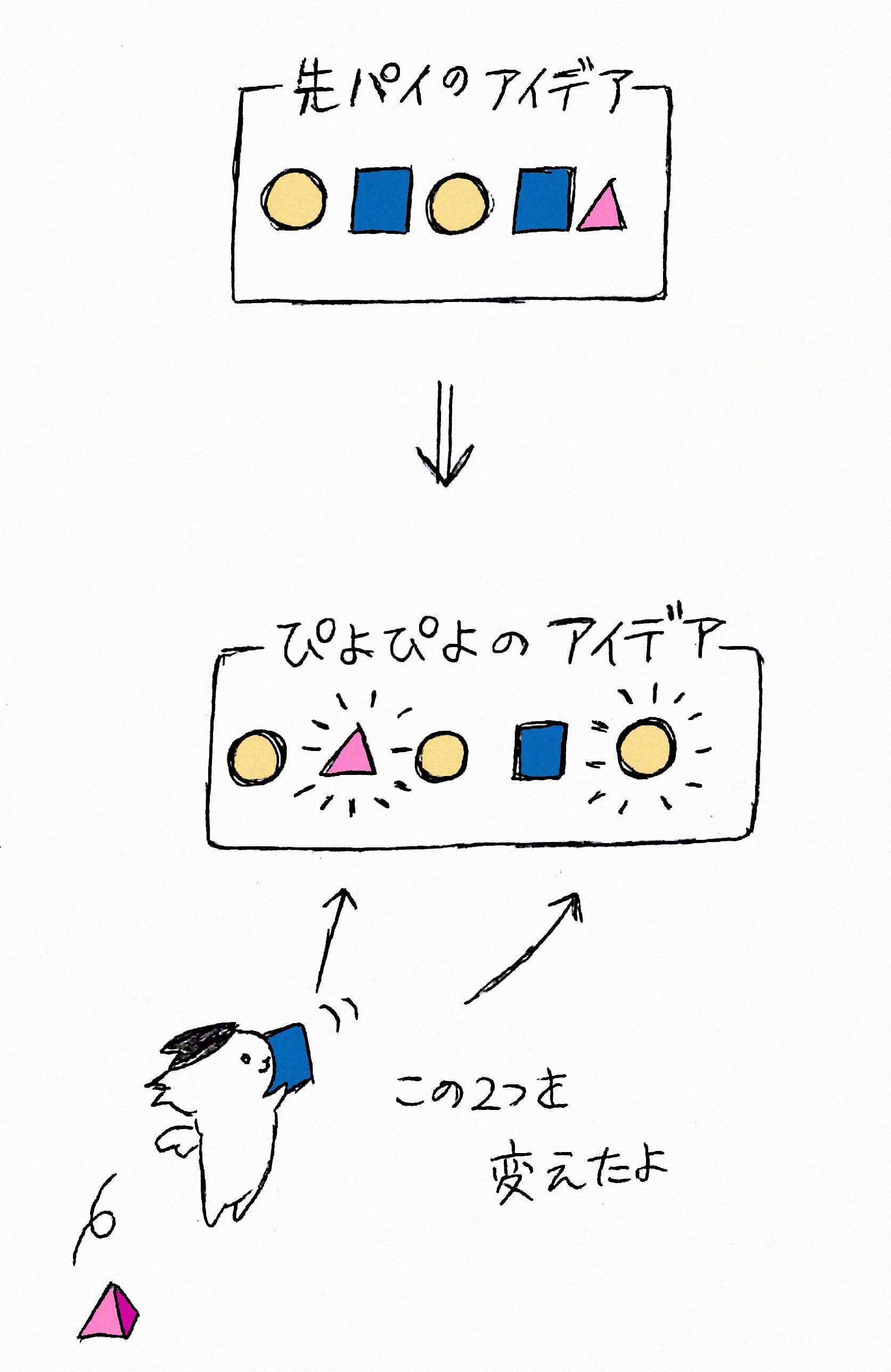 0625_変える