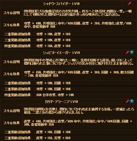 20170514-2 ☆10ジュリアさんのデータ♪②