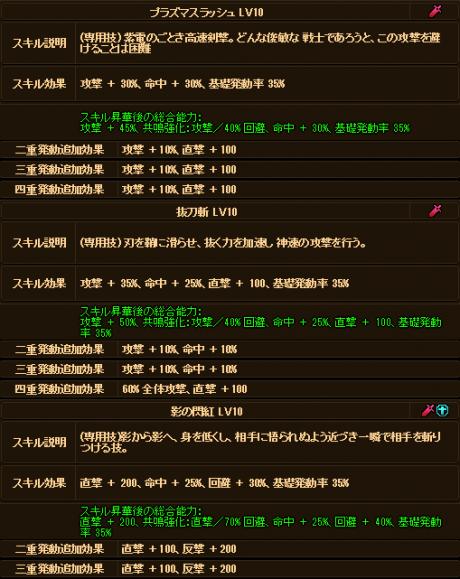 20170609-7 ☆10Exサイクスさんのデータ♪②