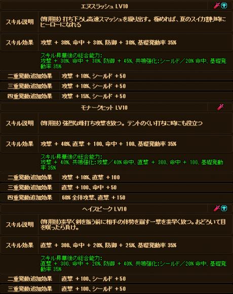 20170710-2 ☆10Exラグナさんのデータ♪②