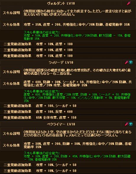 20170715-00a ☆10Exメルちゃんのデータ♪追記