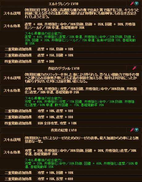 20170716-00f ☆10Exリーゼちゃんのデータ♪追記