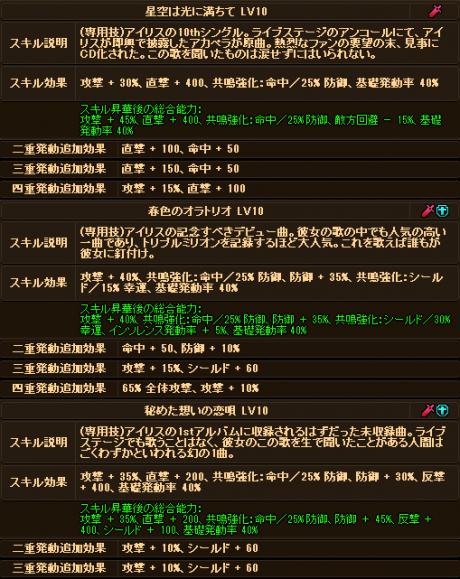 20170717-00e ☆10Exアイリスちゃんのデータ♪追記