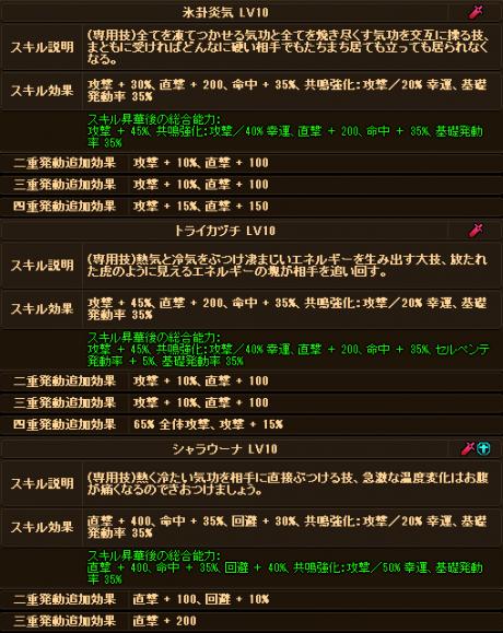 20170717-00h ☆10Ex遠サーシャちゃんのデータ♪追記