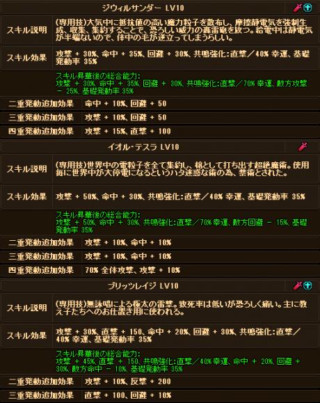 20170717-00l ☆10Exレンさんのデータ♪追記