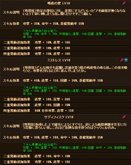 20170721-00i ☆10Exクゥウェルさんのデータ♪追記