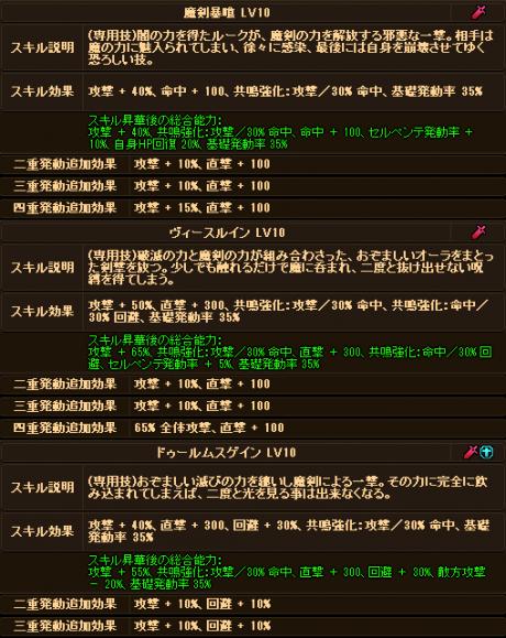 20170723-00e ☆10Ex軽ルークさんのデータ♪追記