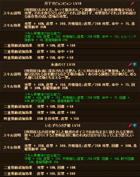 20170731-00a ☆10Exパティちゃんのデータ♪追記