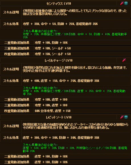 20170806-2 ☆10Exエレノアさんのデータ♪②