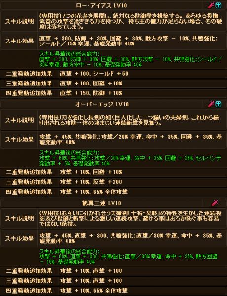 20170810-00b ☆10Exアーチャイリヤちゃんのデータ♪追記