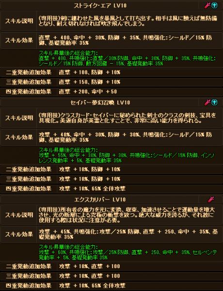 20170810-00f ☆10Exセイバー美遊ちゃんのデータ♪追記