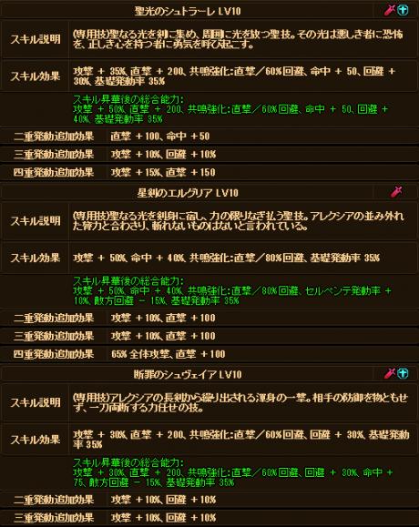 20170826-00a ☆10Exアレクシアさんのデータ♪追記