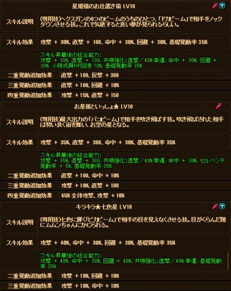 20170826-00h ☆9Exリフィちゃんのデータ♪追記