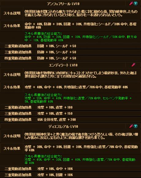 20170826-00i ☆10Exイディアちゃんのデータ♪追記
