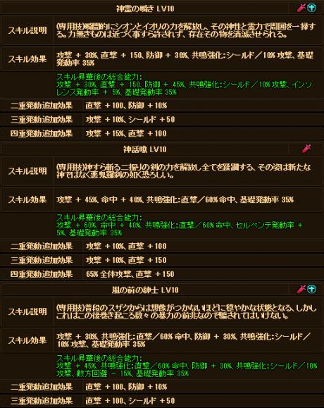 20170826-00l ☆10ExWDスザクさんのデータ♪追記
