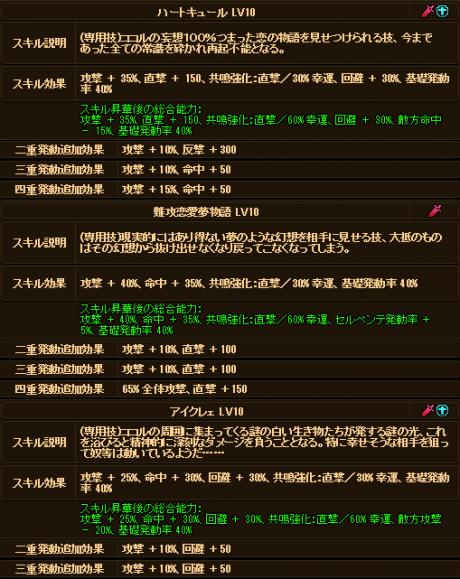 20170826-00n ☆9ExWDココルちゃんのデータ♪追記