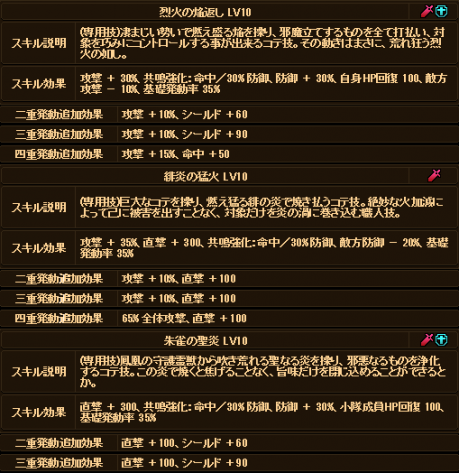 20170919-2 ☆10お祭りラグナさんのデータ♪②