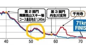 takayamakouhan.jpg