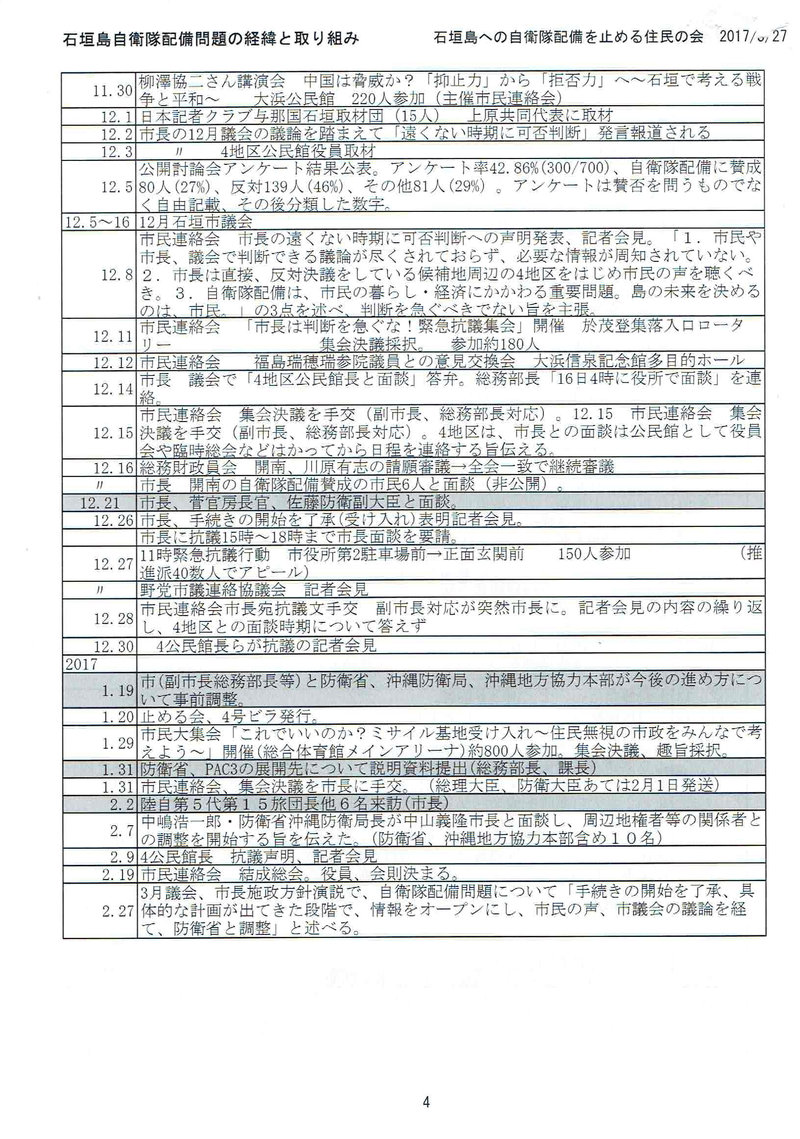 石垣島自衛隊配備問題の経緯と取り組み04