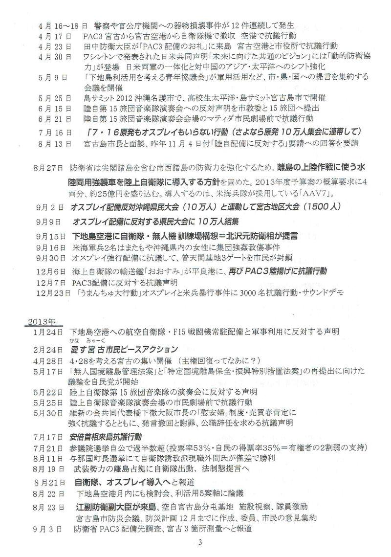 宮古島における反軍反基地の闘い2010-201703