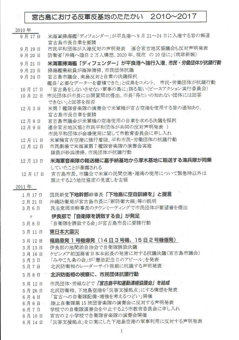 宮古島における反軍反基地の闘い2010-201701