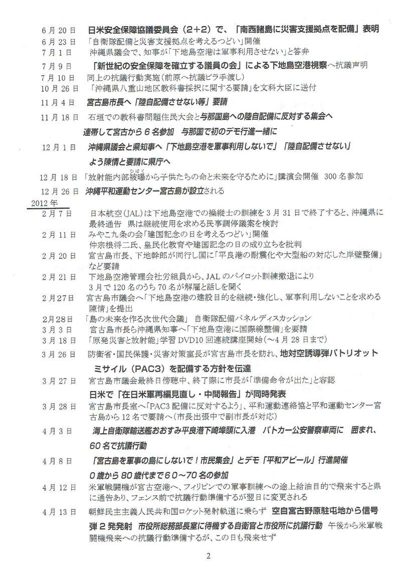 宮古島における反軍反基地の闘い2010-201702