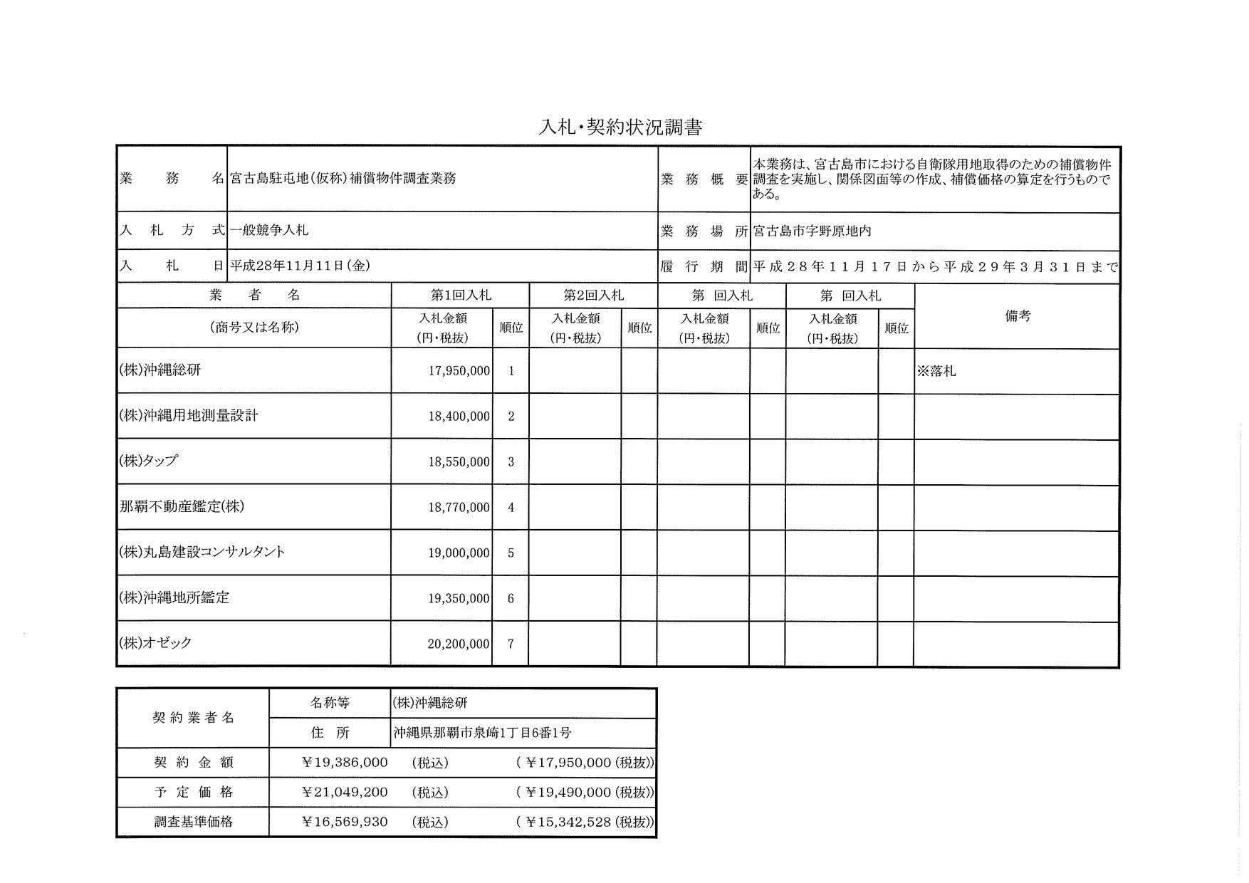 駐屯地補償物件調査